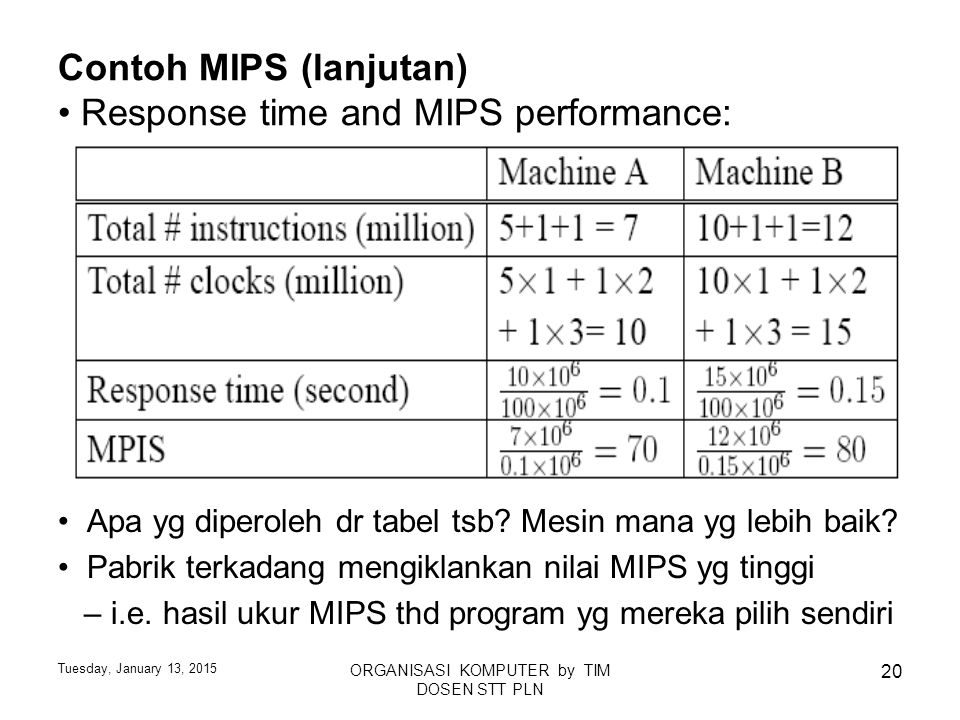 Tuesday, January 13, 2015 ORGANISASI KOMPUTER by TIM DOSEN STT PLN 20 Contoh MIPS (lanjutan) Response time and MIPS performance: Apa yg diperoleh dr t