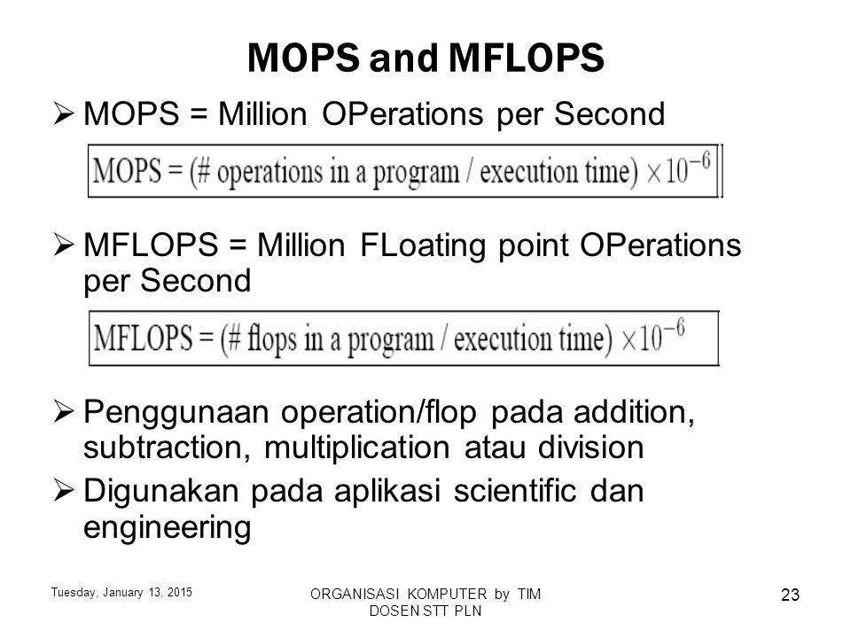 Tuesday, January 13, 2015 ORGANISASI KOMPUTER by TIM DOSEN STT PLN 23 MOPS and MFLOPS  MOPS = Million OPerations per Second  MFLOPS = Million FLoati