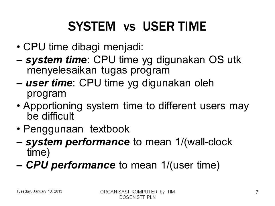 Tuesday, January 13, 2015 ORGANISASI KOMPUTER by TIM DOSEN STT PLN 7 SYSTEM vs USER TIME CPU time dibagi menjadi: – system time: CPU time yg digunakan