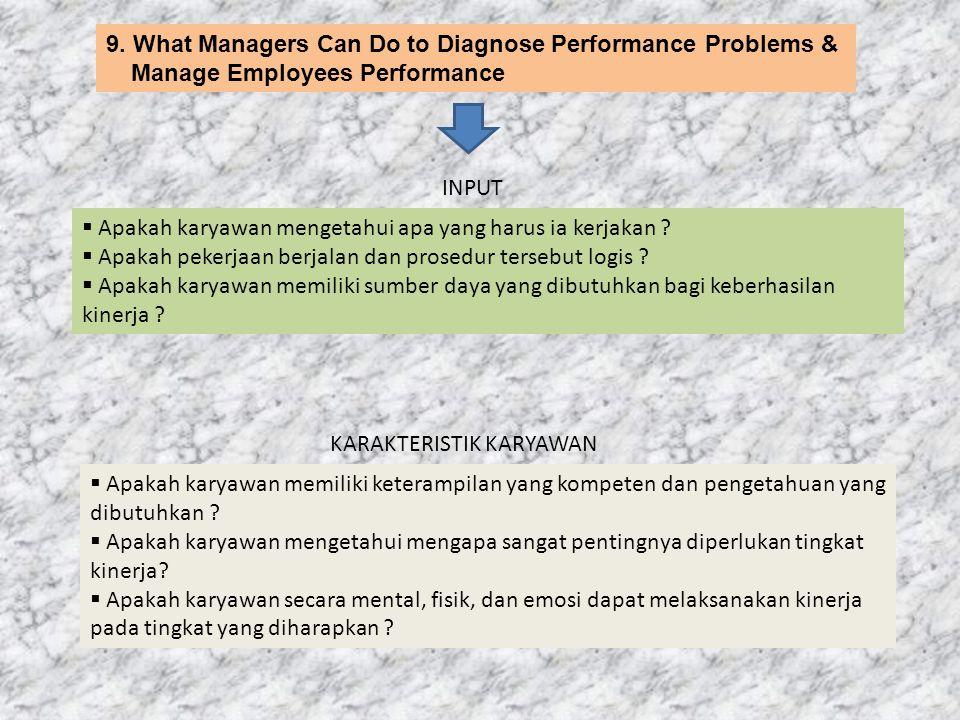 INPUT  Apakah karyawan mengetahui apa yang harus ia kerjakan ?  Apakah pekerjaan berjalan dan prosedur tersebut logis ?  Apakah karyawan memiliki s