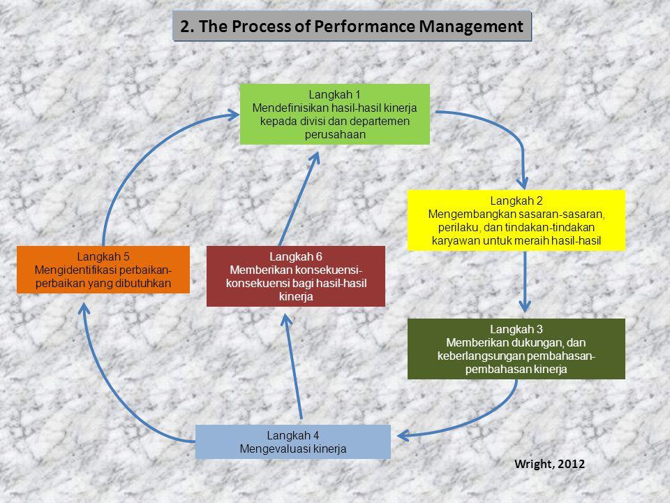 2. The Process of Performance Management Langkah 1 Mendefinisikan hasil-hasil kinerja kepada divisi dan departemen perusahaan Langkah 2 Mengembangkan