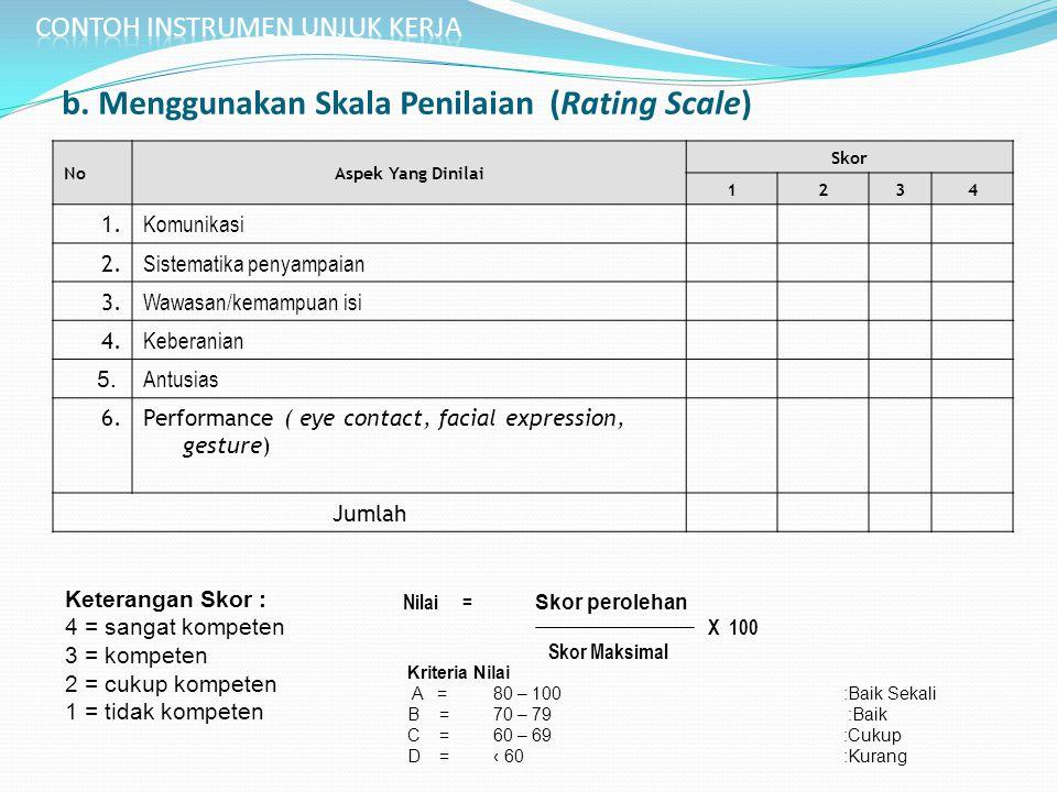 b. Menggunakan Skala Penilaian (Rating Scale) NoAspek Yang Dinilai Skor 1234 1. Komunikasi 2. Sistematika penyampaian 3. Wawasan/kemampuan isi 4. Kebe
