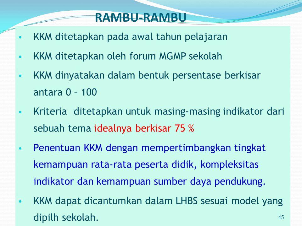 RAMBU-RAMBU KKM ditetapkan pada awal tahun pelajaran KKM ditetapkan oleh forum MGMP sekolah KKM dinyatakan dalam bentuk persentase berkisar antara 0 –