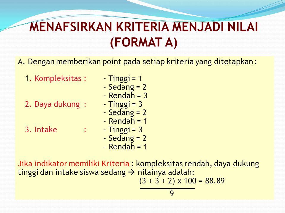 MENAFSIRKAN KRITERIA MENJADI NILAI (FORMAT A) A. Dengan memberikan point pada setiap kriteria yang ditetapkan : 1. Kompleksitas:- Tinggi = 1 - Sedang
