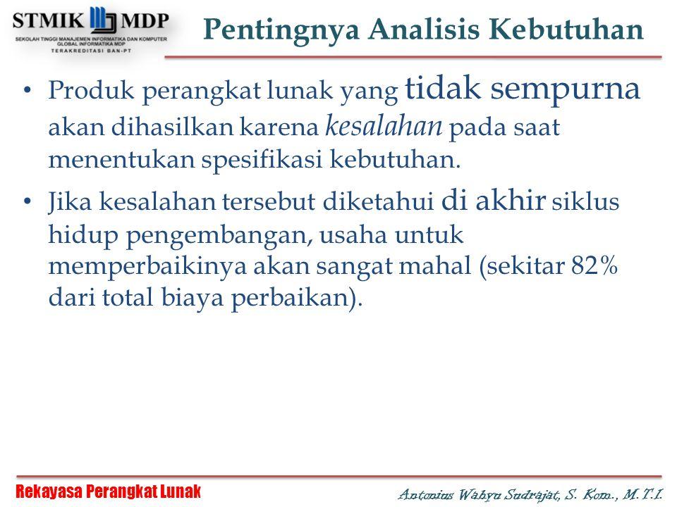 Rekayasa Perangkat Lunak Antonius Wahyu Sudrajat, S. Kom., M.T.I. Pentingnya Analisis Kebutuhan Produk perangkat lunak yang tidak sempurna akan dihasi