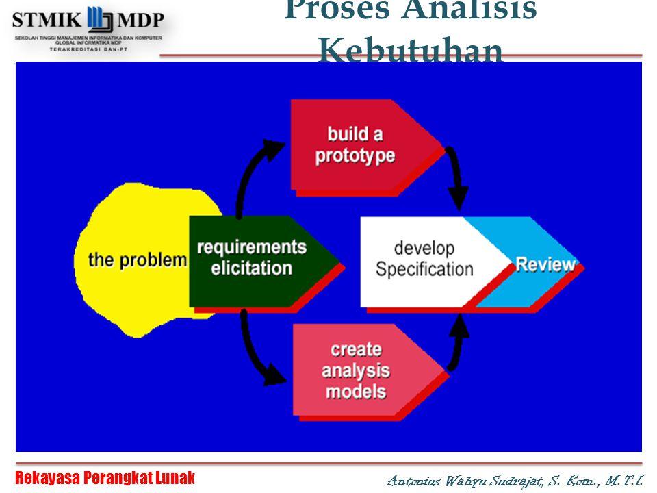 Rekayasa Perangkat Lunak Antonius Wahyu Sudrajat, S. Kom., M.T.I. Proses Analisis Kebutuhan