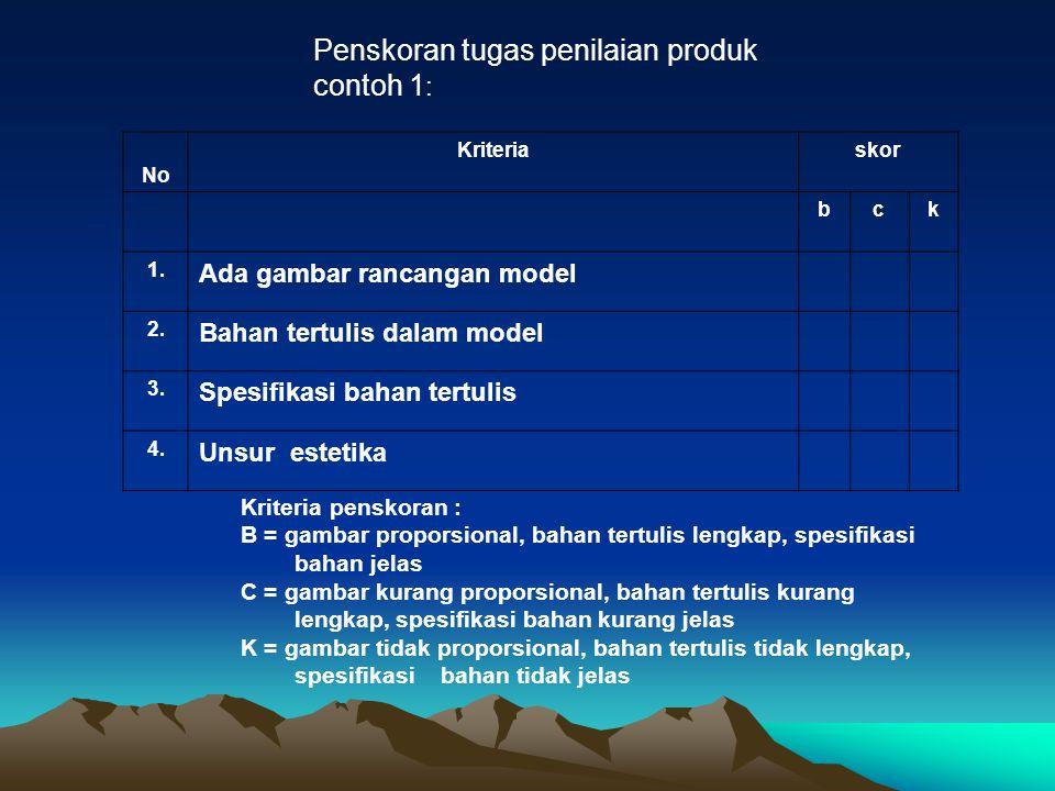 Penskoran tugas penilaian produk contoh 1 : No Kriteriaskor bck 1. Ada gambar rancangan model 2. Bahan tertulis dalam model 3. Spesifikasi bahan tertu