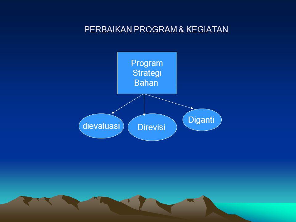 Program Strategi Bahan dievaluasi Direvisi Diganti