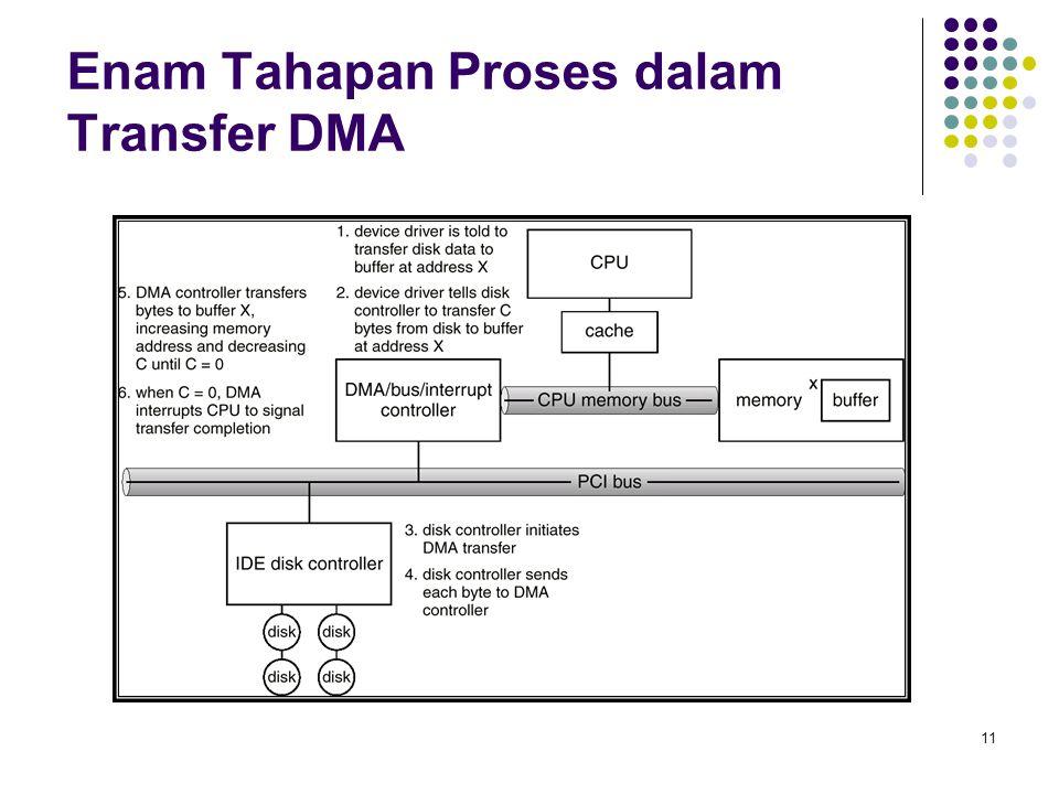 11 Enam Tahapan Proses dalam Transfer DMA
