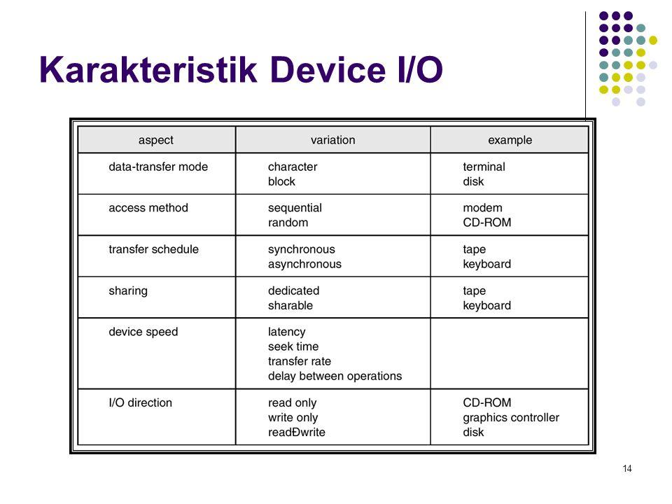 14 Karakteristik Device I/O