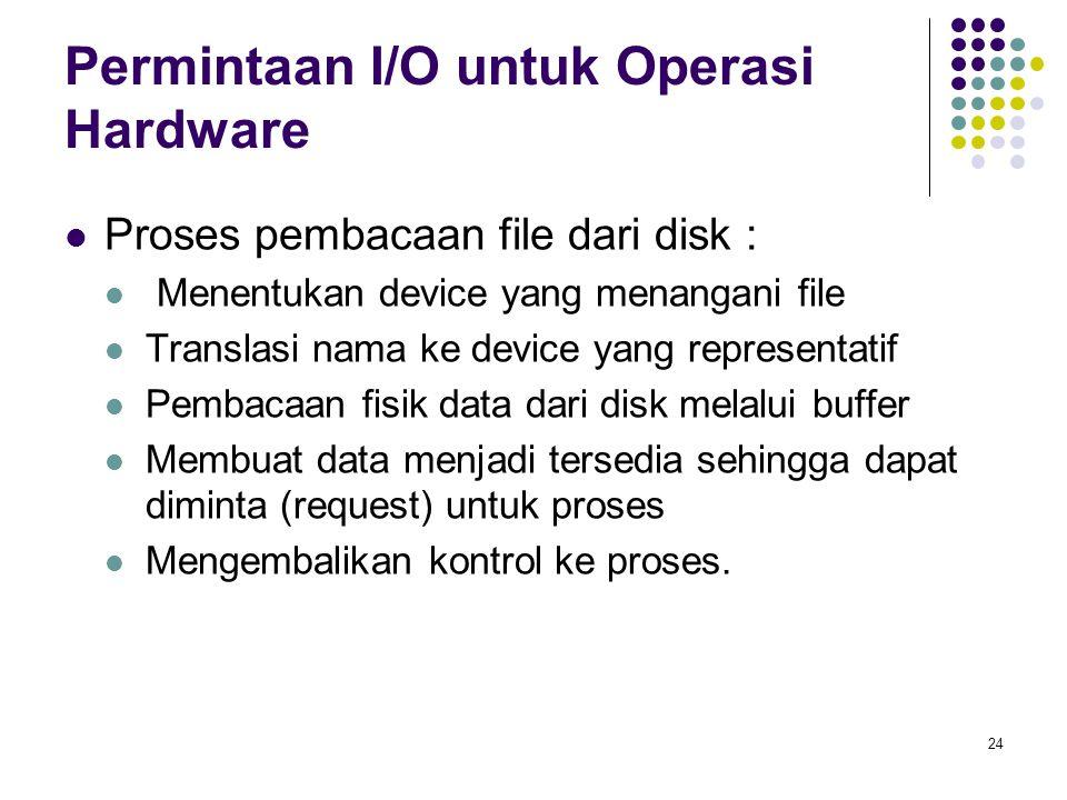 24 Permintaan I/O untuk Operasi Hardware Proses pembacaan file dari disk : Menentukan device yang menangani file Translasi nama ke device yang representatif Pembacaan fisik data dari disk melalui buffer Membuat data menjadi tersedia sehingga dapat diminta (request) untuk proses Mengembalikan kontrol ke proses.