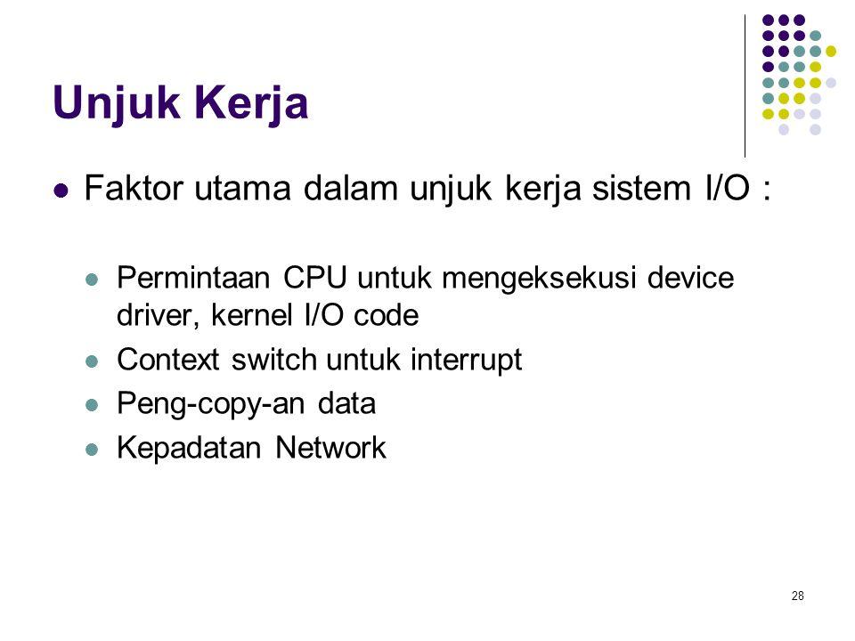 28 Unjuk Kerja Faktor utama dalam unjuk kerja sistem I/O : Permintaan CPU untuk mengeksekusi device driver, kernel I/O code Context switch untuk inter