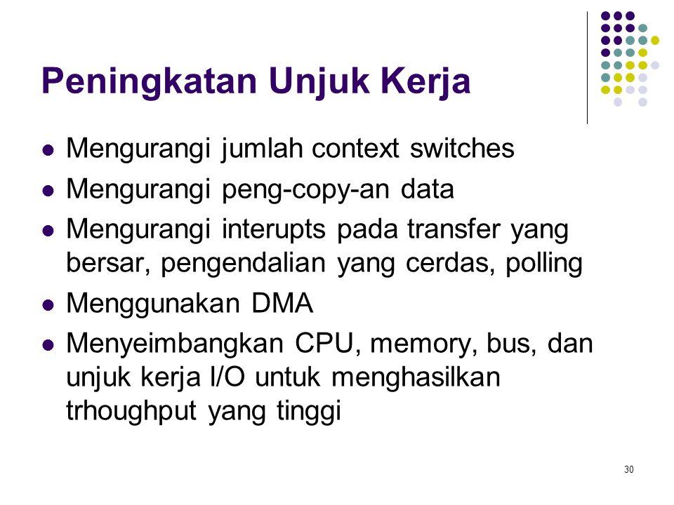 30 Peningkatan Unjuk Kerja Mengurangi jumlah context switches Mengurangi peng-copy-an data Mengurangi interupts pada transfer yang bersar, pengendalian yang cerdas, polling Menggunakan DMA Menyeimbangkan CPU, memory, bus, dan unjuk kerja I/O untuk menghasilkan trhoughput yang tinggi
