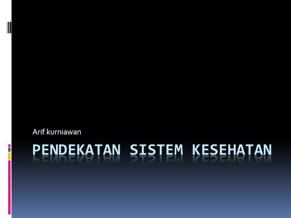 Unsur dan komponen sistem kesehatan  Masukan : sumber daya : man, money, material, method, machine  Proses : fungsi manajemen meliputi; perencanaan, pengorganisasian, pelaksanaan, pengawasan dan penilaian  Keluaran : pelayanan kesehatan yang dihasilkan oleh unit pelayanan kesehatan
