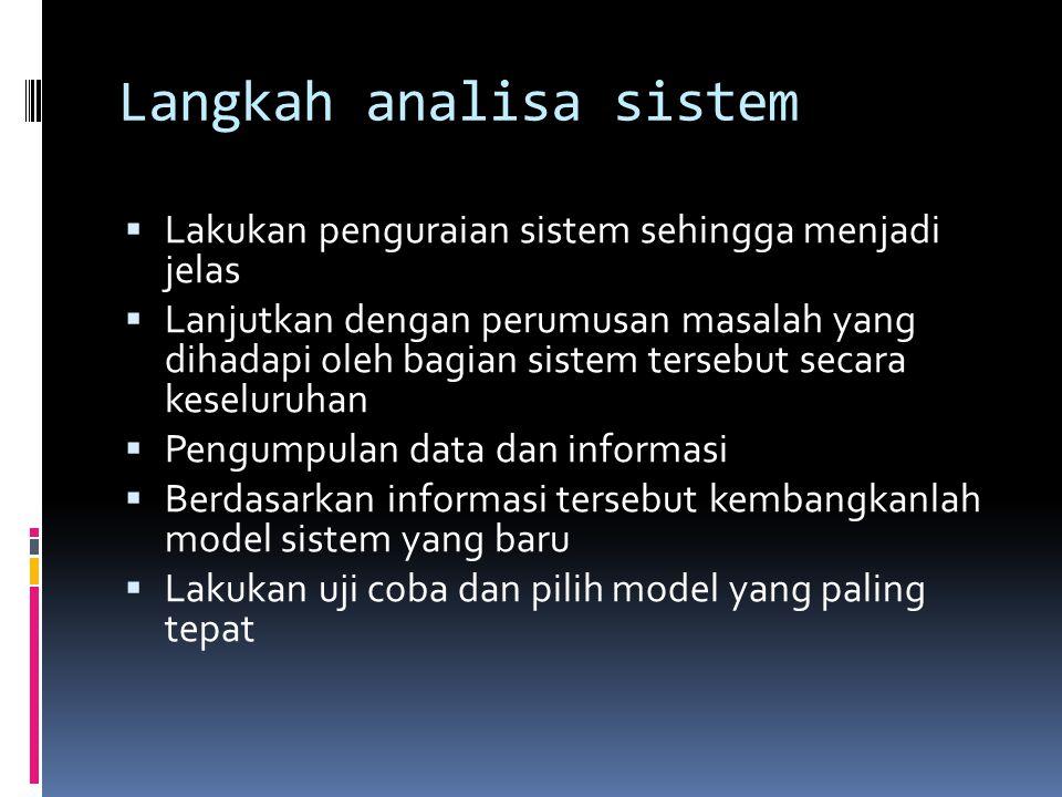 Analisa sistem  Pelukisan atau penguraian operasional suatu sistem yang meliputi upaya pengidentifikasian tujuan, kegiatan, pelaksanaan kegiatan, sit