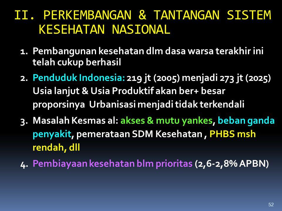 51 Penyusunan SKN 2009 ini dimaksudkan untuk menyesuaikan SKN 2004 dengan berbagai perubahan dan tantangan eksternal dan internal, agar dapat dipergun
