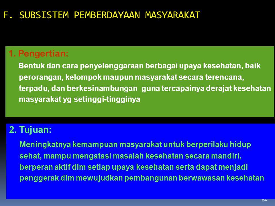 83 E. SUBSISTEM MANAJEMEN & INFORMASI KESEHATAN (Lanjutan………) 3. Unsur-unsur: a.Kebijakan Kesehatan b.Administrasi Kesehatan c.Hukum Kesehatan d.Infor