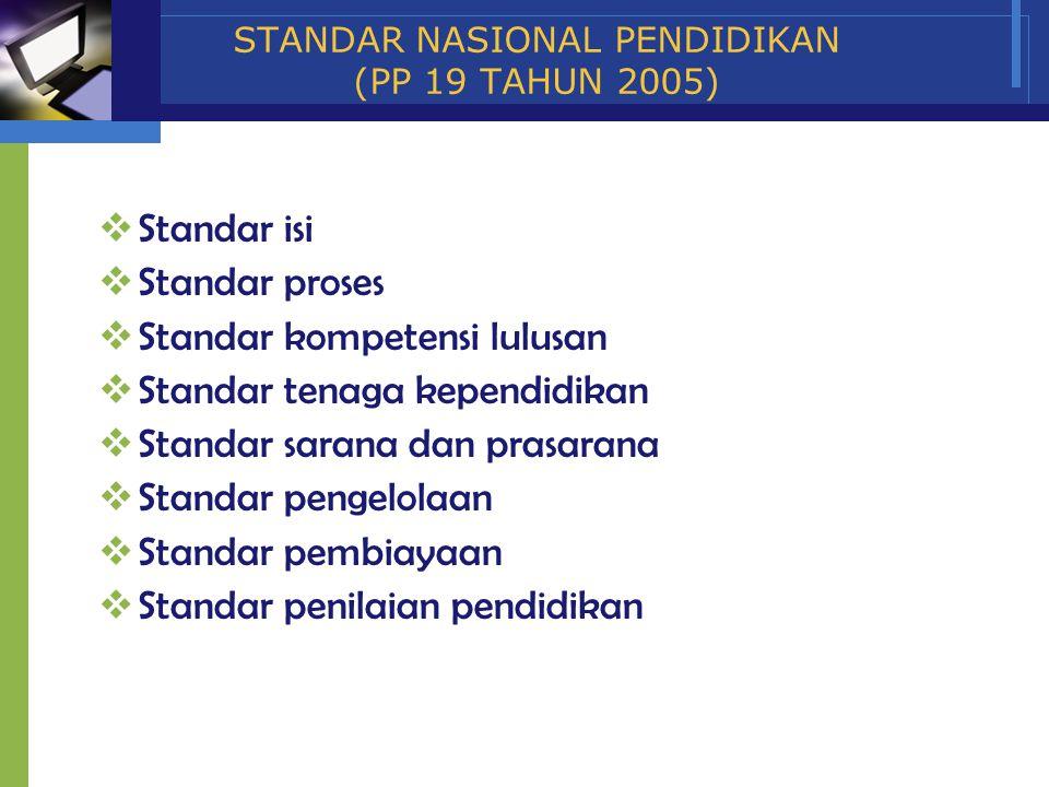 www.themegallery.com Company Name STANDAR NASIONAL PENDIDIKAN (PP 19 TAHUN 2005)  Standar isi  Standar proses  Standar kompetensi lulusan  Standar