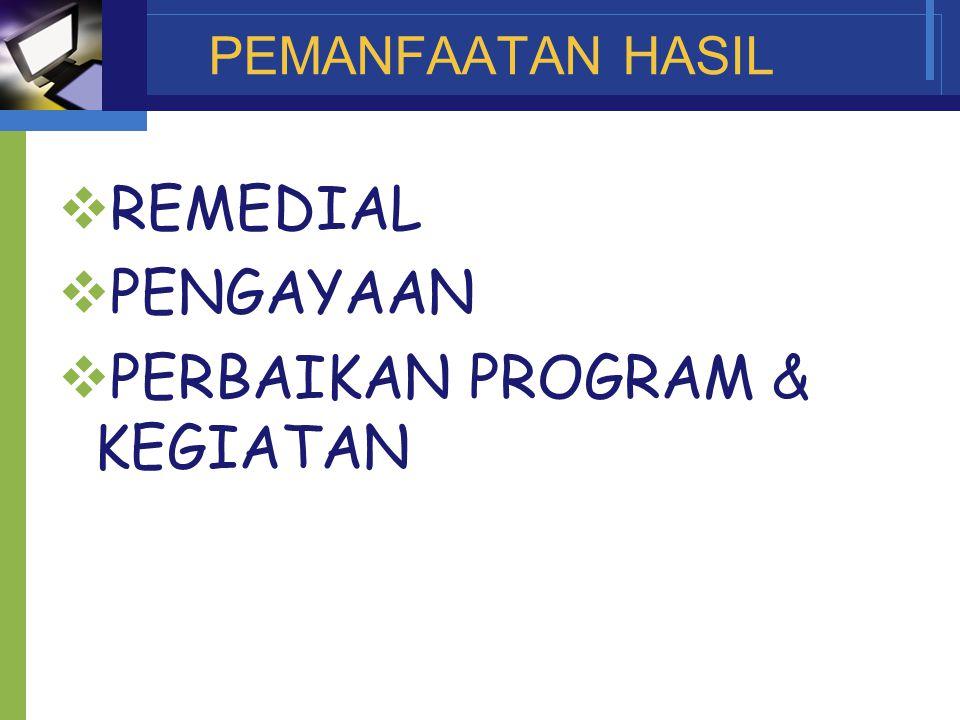 www.themegallery.com Company Name PEMANFAATAN HASIL  REMEDIAL  PENGAYAAN  PERBAIKAN PROGRAM & KEGIATAN