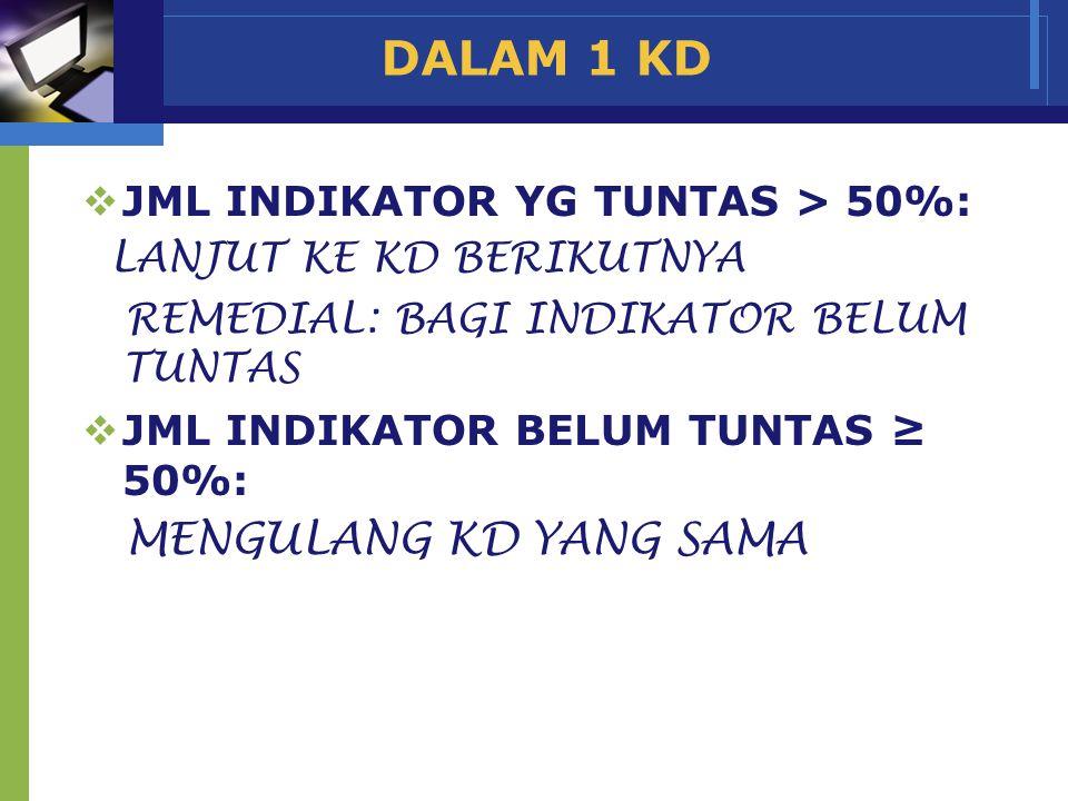 www.themegallery.com Company Name DALAM 1 KD  JML INDIKATOR YG TUNTAS > 50%: LANJUT KE KD BERIKUTNYA REMEDIAL: BAGI INDIKATOR BELUM TUNTAS  JML INDI