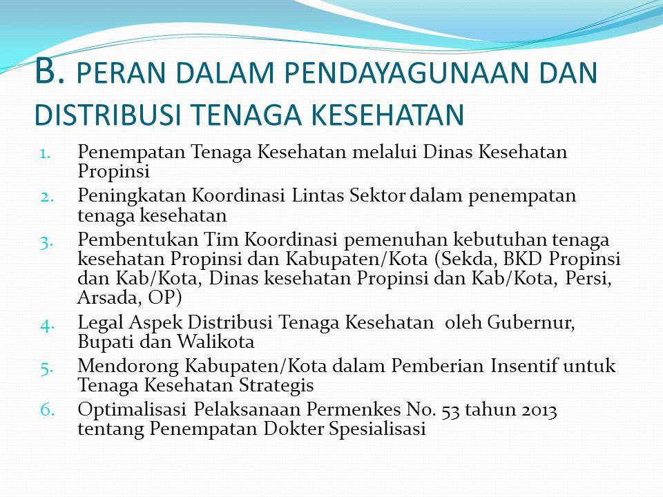 B. PERAN DALAM PENDAYAGUNAAN DAN DISTRIBUSI TENAGA KESEHATAN 1.