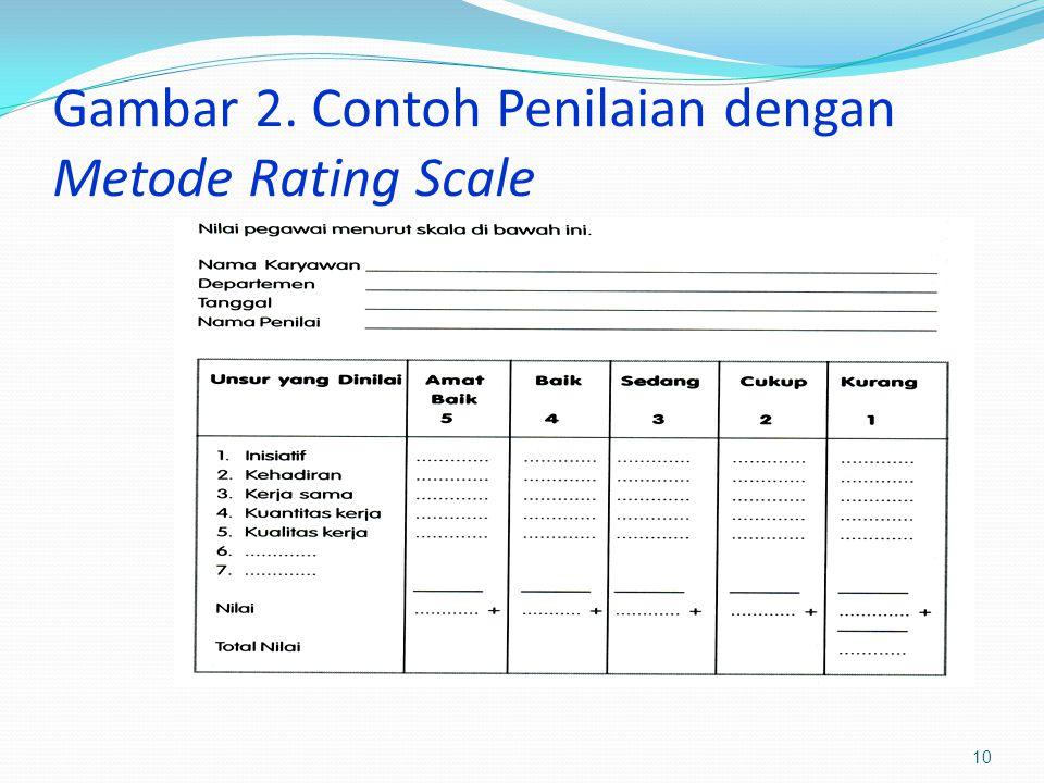Gambar 2. Contoh Penilaian dengan Metode Rating Scale 10