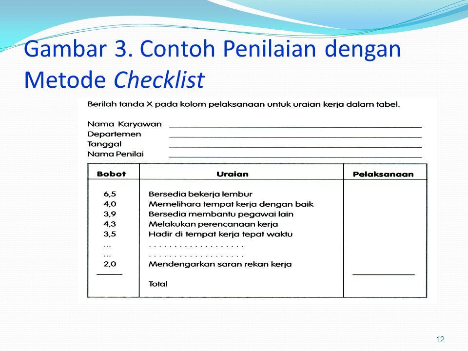 Gambar 3. Contoh Penilaian dengan Metode Checklist 12