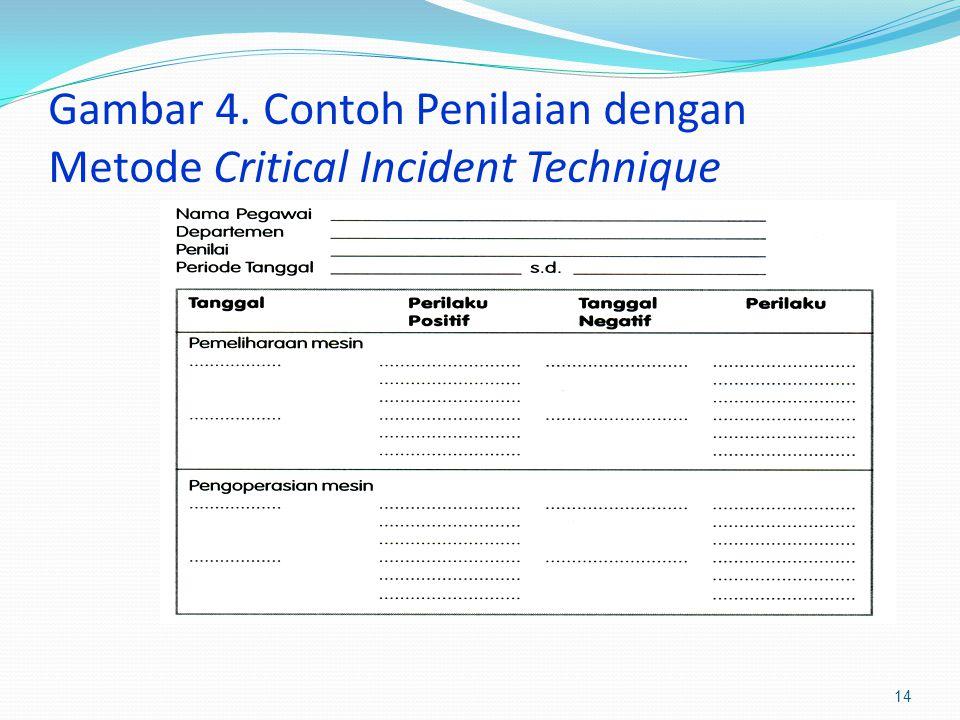 Gambar 4. Contoh Penilaian dengan Metode Critical Incident Technique 14