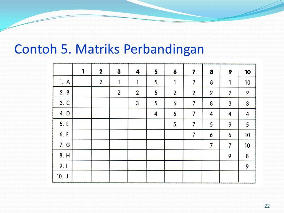 Contoh 5. Matriks Perbandingan 22