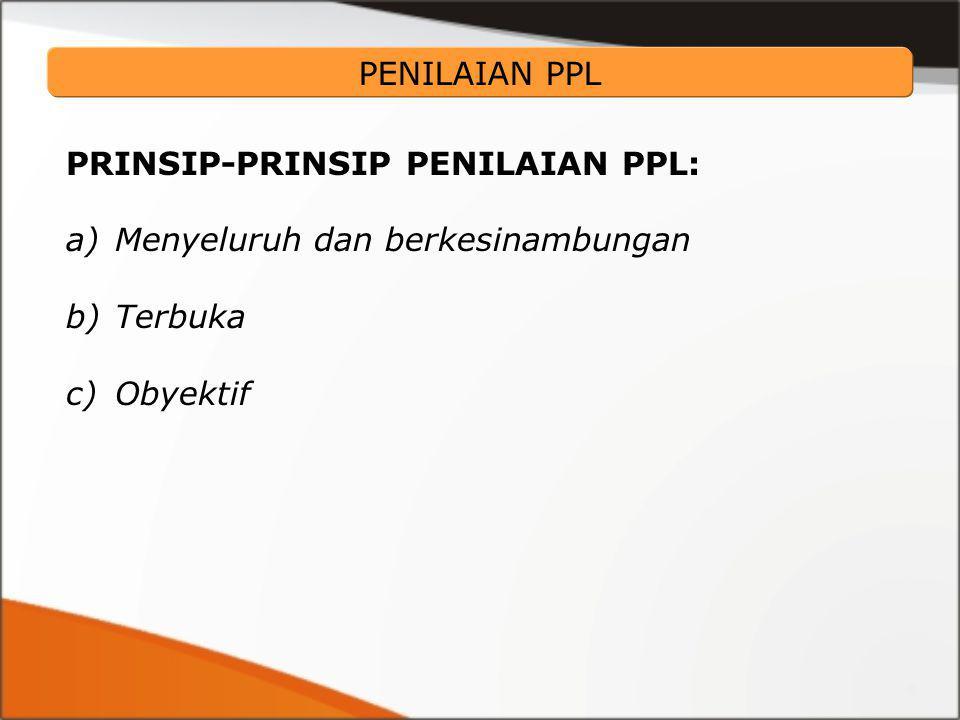Komponen Yang DinilaiInstrumen PenilaianSimbol Komp.