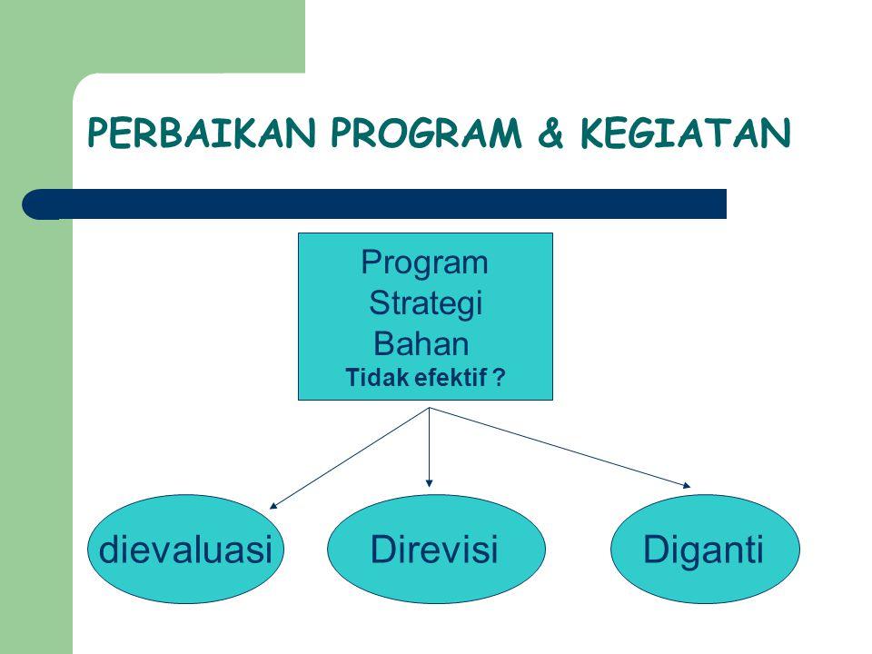 PERBAIKAN PROGRAM & KEGIATAN Program Strategi Bahan Tidak efektif ? dievaluasiDirevisiDiganti