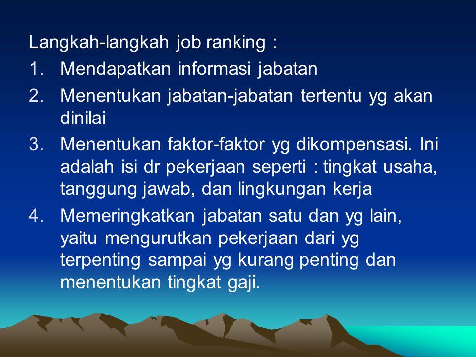 Beberapa metode yg dilakukan dlm evaluasi jabatan 1.Metode pemeringkatan (Job rangking) 2.Metode pengelompokan (Job grading) 3.Metode perbandingan faktor-faktor 4.Metode penentuan poin (point system) 1.