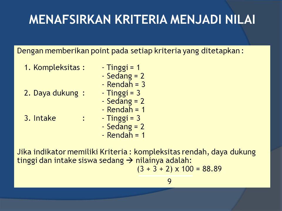MENAFSIRKAN KRITERIA MENJADI NILAI Dengan memberikan point pada setiap kriteria yang ditetapkan : 1.