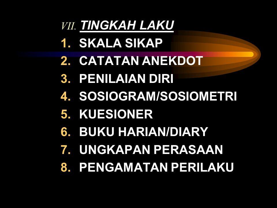 VII. TINGKAH LAKU 1.SKALA SIKAP 2.CATATAN ANEKDOT 3.PENILAIAN DIRI 4.SOSIOGRAM/SOSIOMETRI 5.KUESIONER 6.BUKU HARIAN/DIARY 7.UNGKAPAN PERASAAN 8.PENGAM