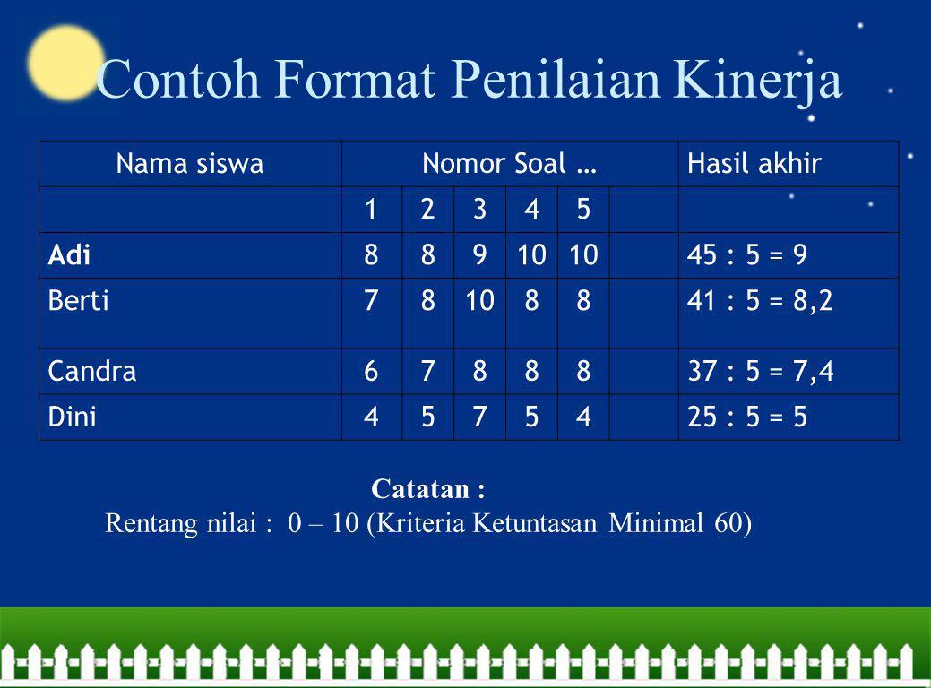 Contoh Format Penilaian Kinerja Nama siswaNomor Soal …Hasil akhir 12345 Adi88910 45 : 5 = 9 Berti78108841 : 5 = 8,2 Candra6788837 : 5 = 7,4 Dini457542