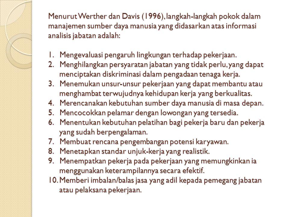 Menurut Werther dan Davis (1996), langkah-langkah pokok dalam manajemen sumber daya manusia yang didasarkan atas informasi analisis jabatan adalah: 1.