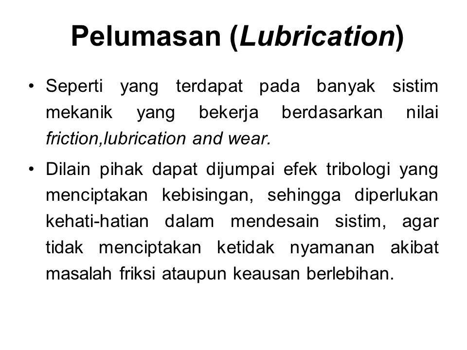 Seperti yang terdapat pada banyak sistim mekanik yang bekerja berdasarkan nilai friction,lubrication and wear. Dilain pihak dapat dijumpai efek tribol