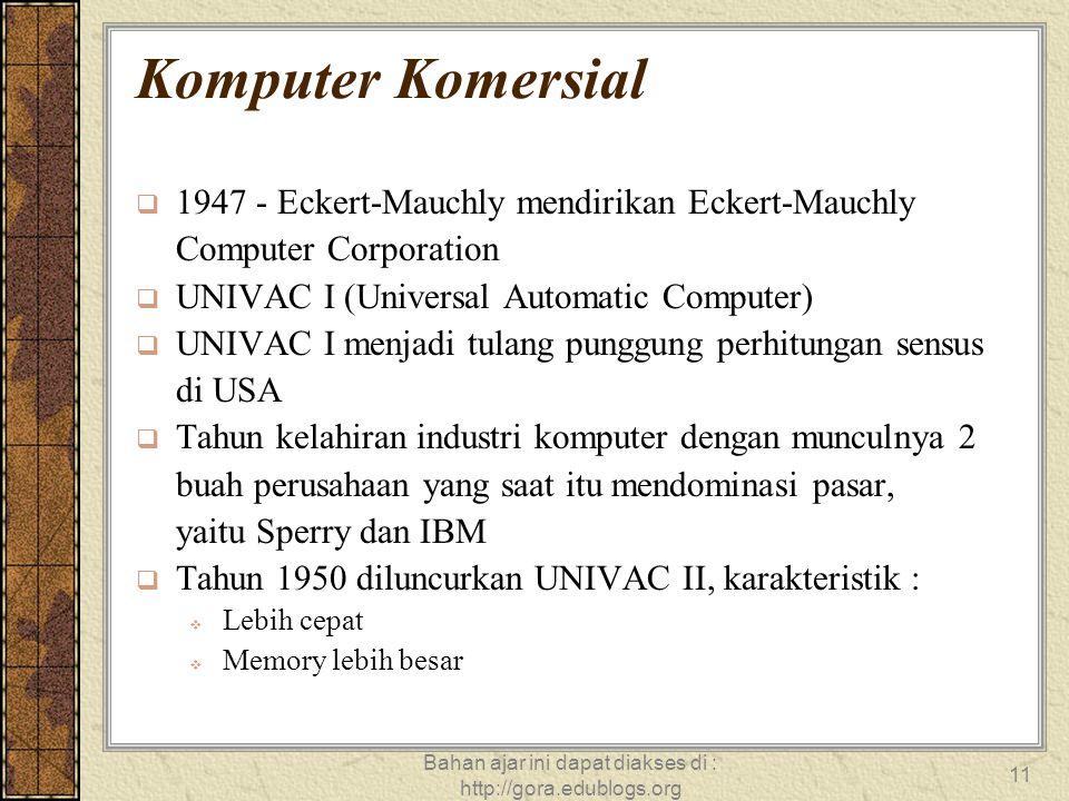 Bahan ajar ini dapat diakses di : http://gora.edublogs.org 11 Komputer Komersial  1947 - Eckert-Mauchly mendirikan Eckert-Mauchly Computer Corporatio