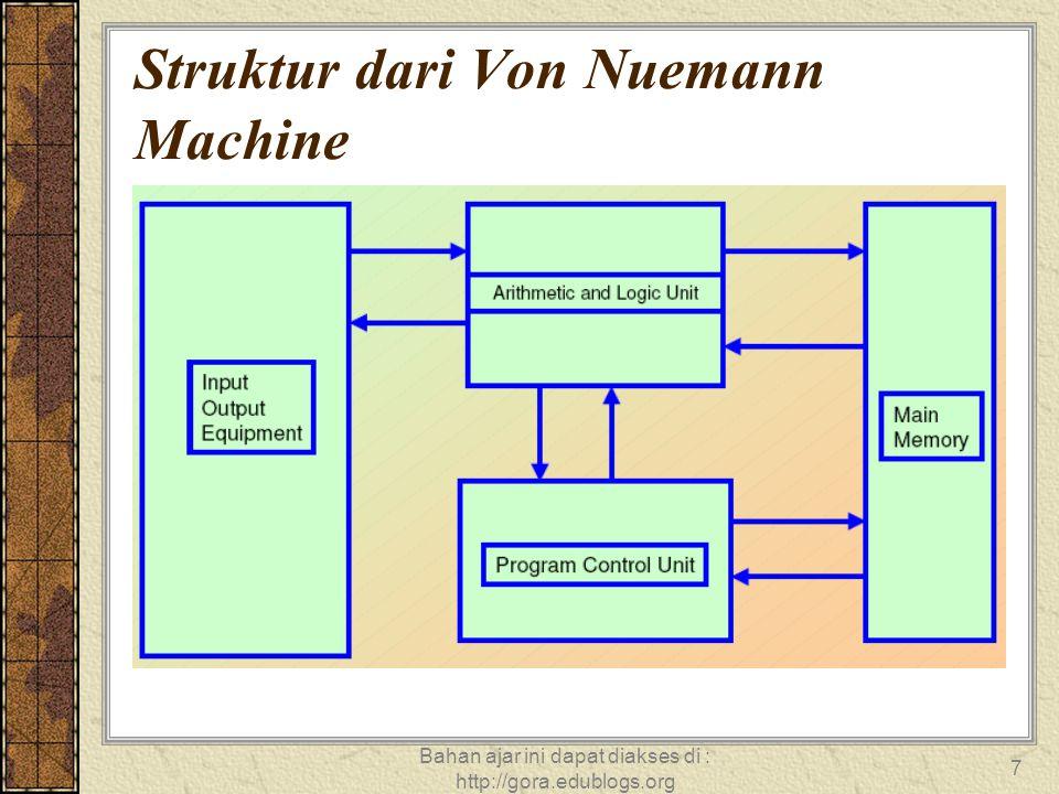 Bahan ajar ini dapat diakses di : http://gora.edublogs.org 7 Struktur dari Von Nuemann Machine