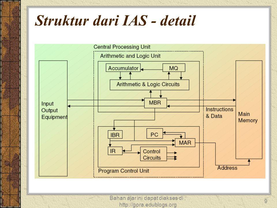 Bahan ajar ini dapat diakses di : http://gora.edublogs.org 9 Struktur dari IAS - detail