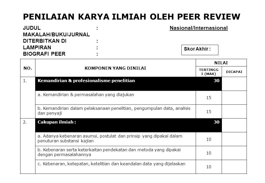 PENILAIAN KARYA ILMIAH OLEH PEER REVIEW Skor Akhir : JUDUL :Nasional/Internasional MAKALAH/BUKU/JURNAL DITERBITKAN DI: LAMPIRAN: BIOGRAFI PEER: NO.KOMPONEN YANG DINILAI NILAI TERTINGG I (MAK) DICAPAI 1.Kemandirian & profesionalisme penelitian30 a.