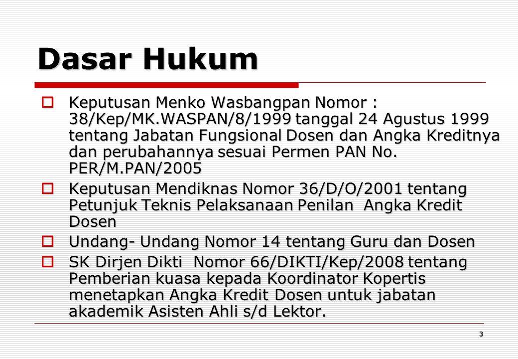 3 Dasar Hukum  Keputusan Menko Wasbangpan Nomor : 38/Kep/MK.WASPAN/8/1999 tanggal 24 Agustus 1999 tentang Jabatan Fungsional Dosen dan Angka Kreditnya dan perubahannya sesuai Permen PAN No.