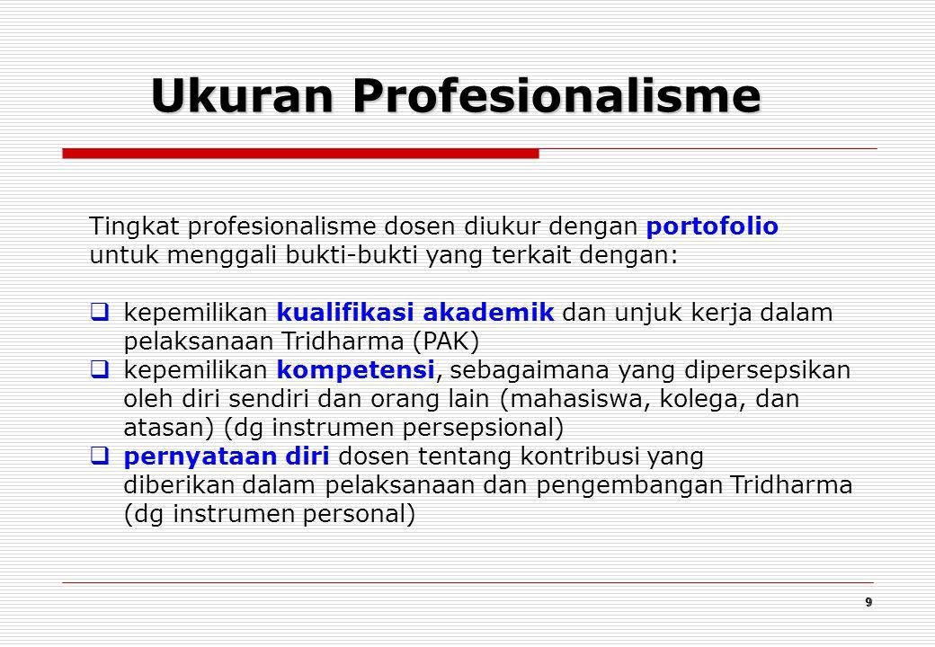 9 Ukuran Profesionalisme Tingkat profesionalisme dosen diukur dengan portofolio untuk menggali bukti-bukti yang terkait dengan:  kepemilikan kualifikasi akademik dan unjuk kerja dalam pelaksanaan Tridharma (PAK)  kepemilikan kompetensi, sebagaimana yang dipersepsikan oleh diri sendiri dan orang lain (mahasiswa, kolega, dan atasan) (dg instrumen persepsional)  pernyataan diri dosen tentang kontribusi yang diberikan dalam pelaksanaan dan pengembangan Tridharma (dg instrumen personal)