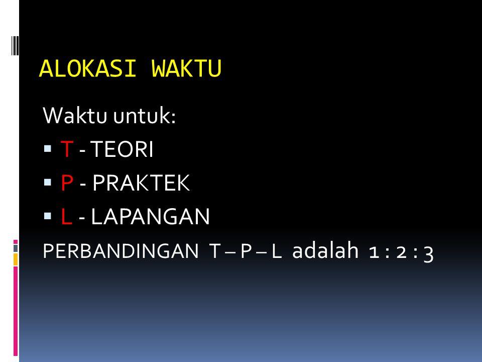 ALOKASI WAKTU Waktu untuk:  T - TEORI  P - PRAKTEK  L - LAPANGAN PERBANDINGAN T – P – L adalah 1 : 2 : 3