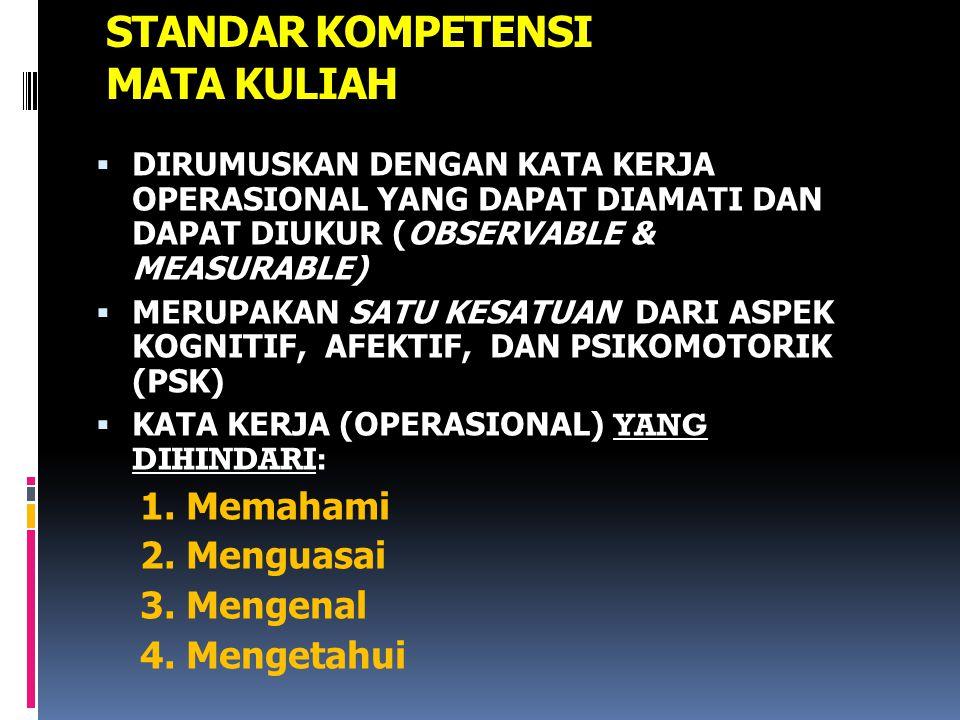 STANDAR KOMPETENSI MATA KULIAH  DIRUMUSKAN DENGAN KATA KERJA OPERASIONAL YANG DAPAT DIAMATI DAN DAPAT DIUKUR (OBSERVABLE & MEASURABLE)  MERUPAKAN SATU KESATUAN DARI ASPEK KOGNITIF, AFEKTIF, DAN PSIKOMOTORIK (PSK)  KATA KERJA (OPERASIONAL) YANG DIHINDARI: 1.