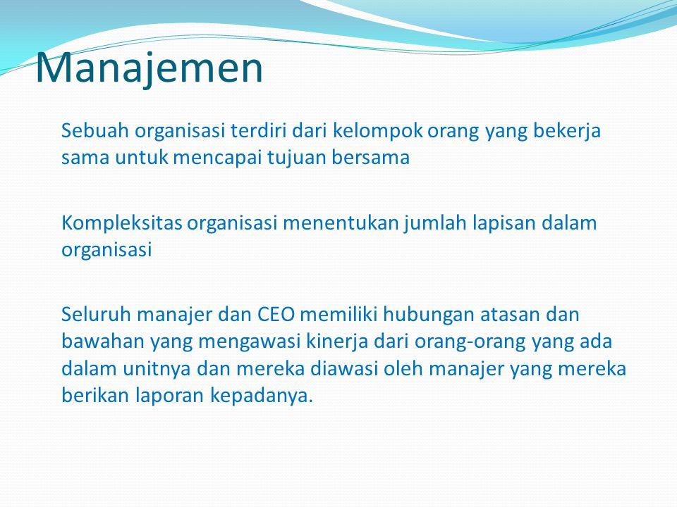 Manajemen Sebuah organisasi terdiri dari kelompok orang yang bekerja sama untuk mencapai tujuan bersama Kompleksitas organisasi menentukan jumlah lapi