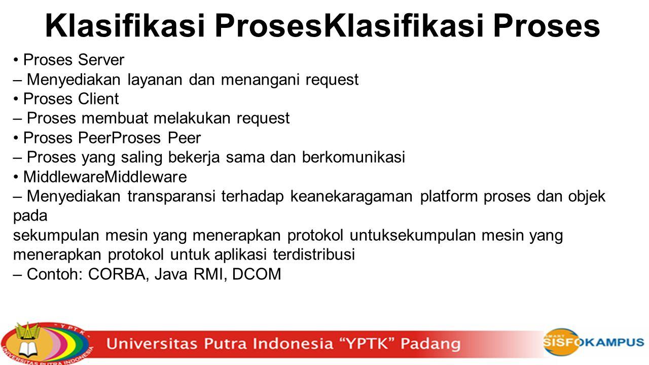 Klasifikasi ProsesKlasifikasi Proses Proses Server – Menyediakan layanan dan menangani request Proses Client – Proses membuat melakukan request Proses