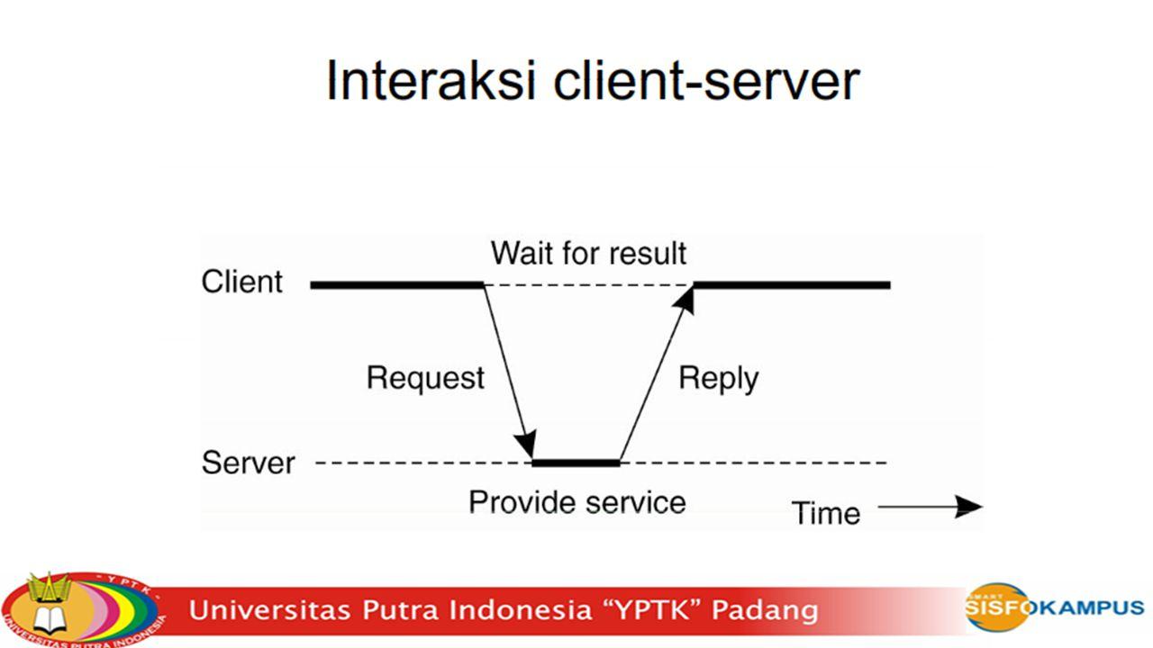 Karakteristik CSKarakteristik CS Service : Menyediakan layanan terpisah yang berbeda Shared resource : Server dapat melayani beberapa client pada saat yang sama dan mengatur pengaksesan Resourcemengatur pengaksesan Resource Asymmetrical Protocol : antara client dan server merupakan hubungan one to manymerupakan hubungan one-to-many.