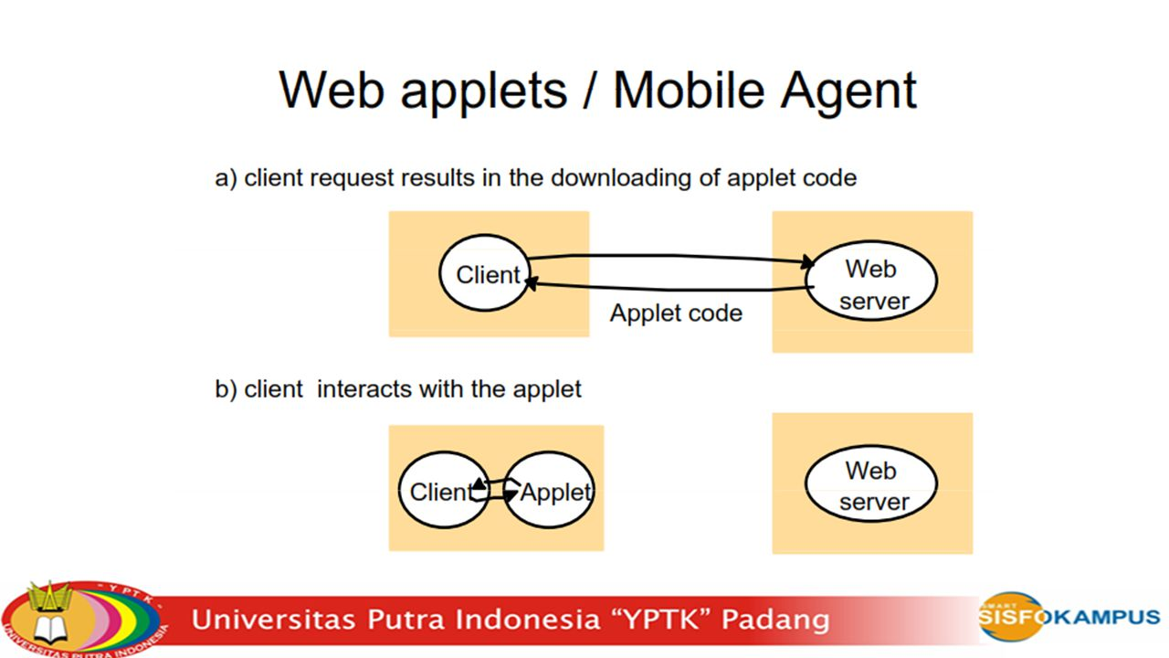 Mobile agentsMobile agents Executing program (code + data) in client side, carrying out of an autonomous task & interactive Advantages: flexibility and savings in communications cost Disadvantages: worm programs and cannot access to client resources (ie: JAVA applet)access to client resources (ie: JAVA applet)