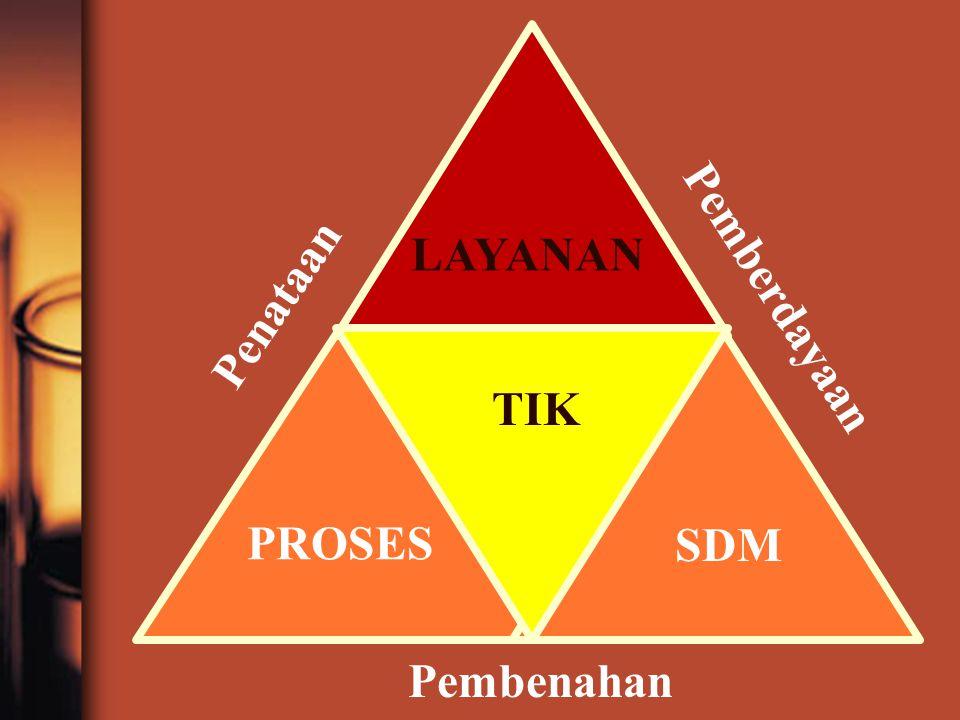 Pendidikan dan Pelatihan Pengorgani- sasian Informasi Pemasya rakatan Perpusta- kaan Kajian Perpusta- kaan PTLP.